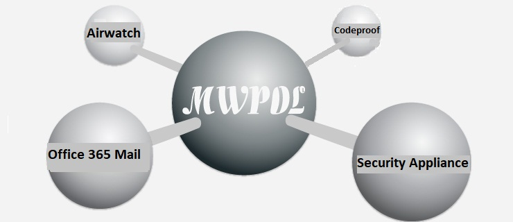 mwpol home page